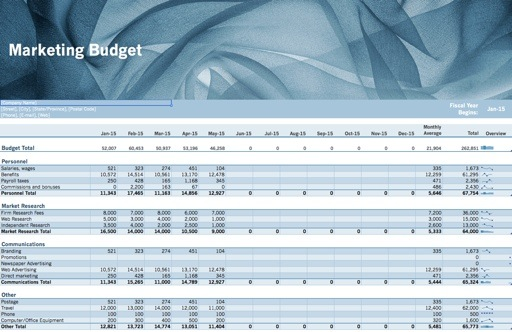 ms excel templates are ready made solutions of spreadsheet design they are stylish elegant and look gorgeous